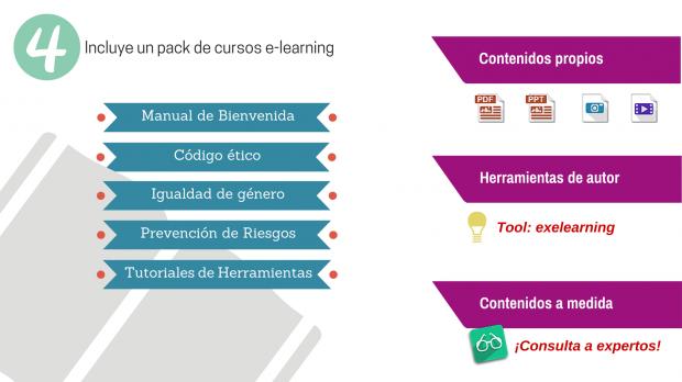 Ideas para crear contenidos en el plan de bienvenida e-learning