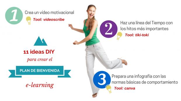 Ideas de recursos para aplicar en el plan de bienvenida e-learning