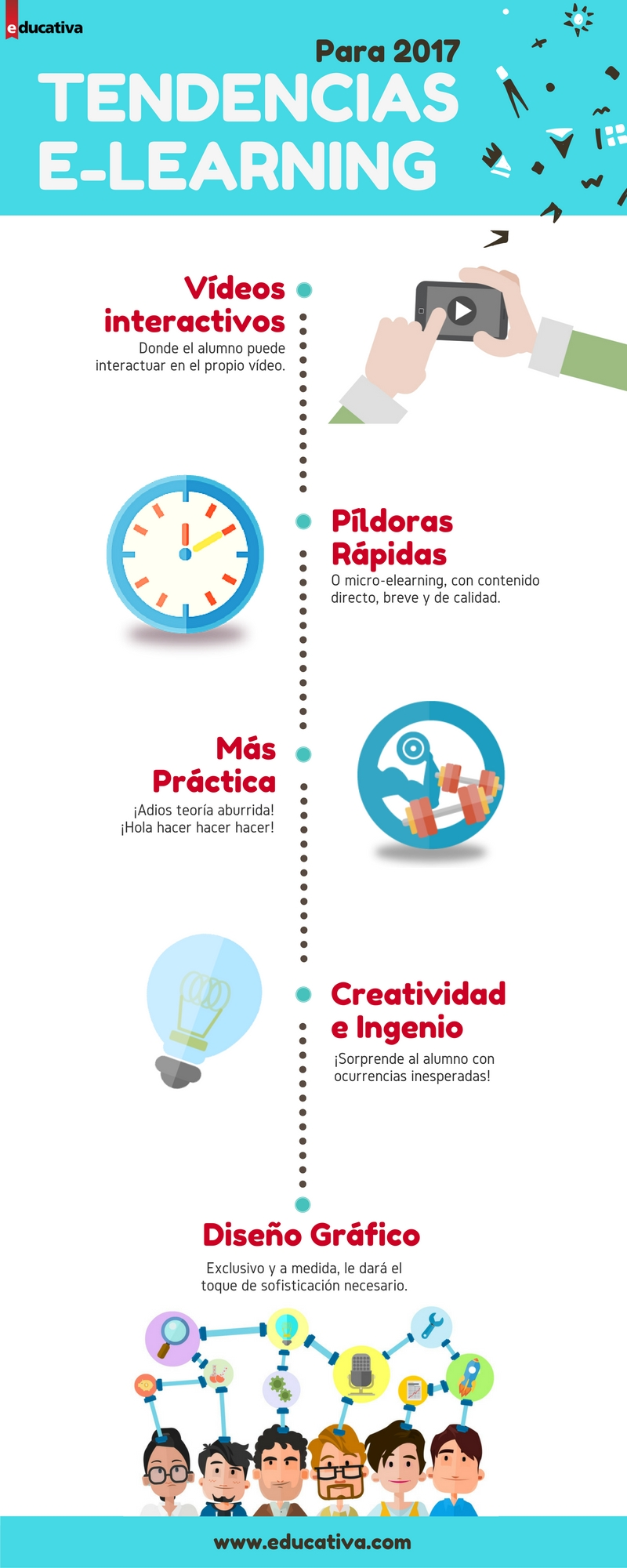 Tendencias e-learning